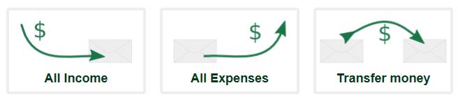 budget focus envelopes
